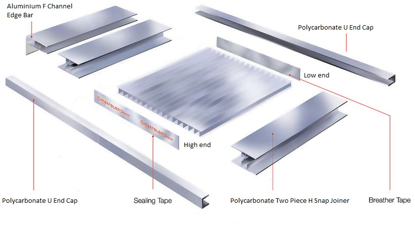Twinwall_Polycarbonate_Installation_System_Sunnyside
