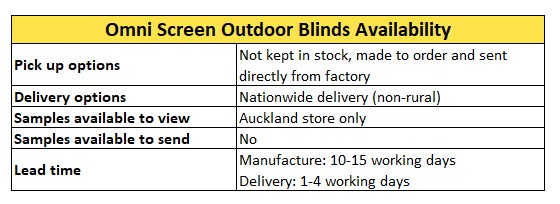 Omni Screen Outdoor Blinds Availability