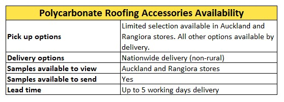 Polycarbonate Roofing Accessories Availability