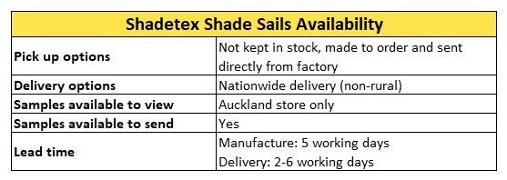 Shadetex Shade Sails Availability