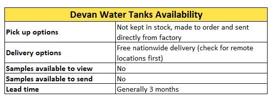 Devan water tank availability from Sunnyside