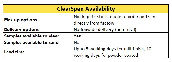 ClearSpan availability from Sunnyside