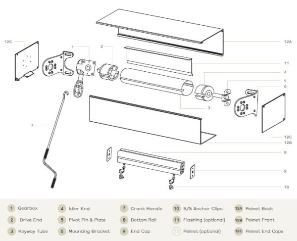 Omni Screen tech drawing diagram with flashing and pelmet