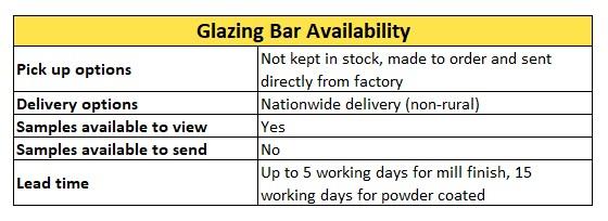 Glazing Bar Availability