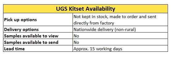 UGS Kitset Availability